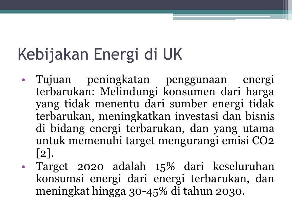 Kebijakan Energi di UK