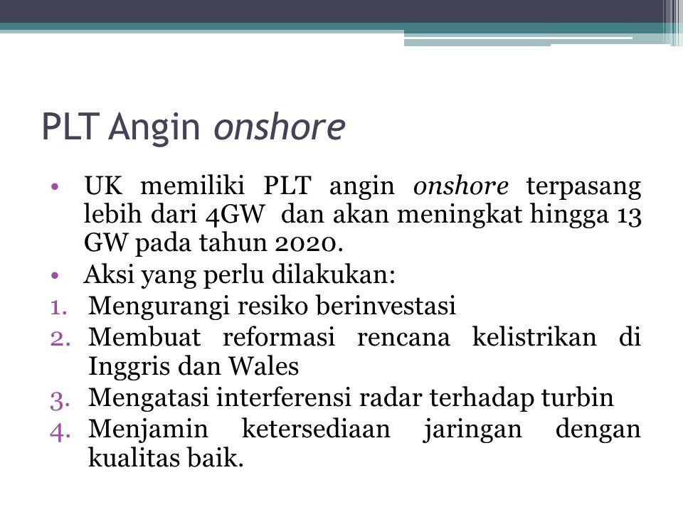 PLT Angin onshore UK memiliki PLT angin onshore terpasang lebih dari 4GW dan akan meningkat hingga 13 GW pada tahun 2020.