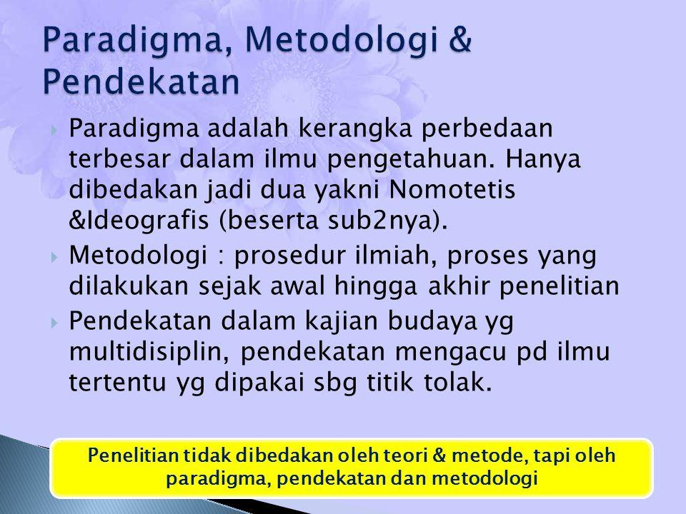 Paradigma, Metodologi & Pendekatan