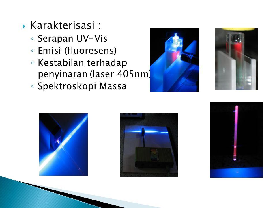 Karakterisasi : Serapan UV-Vis Emisi (fluoresens)