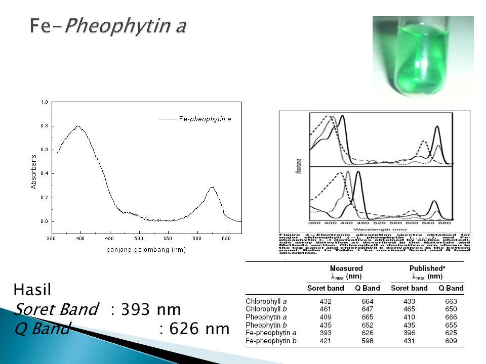 Fe-Pheophytin a Hasil Soret Band : 393 nm Q Band : 626 nm