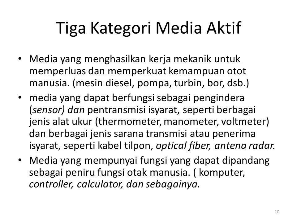 Tiga Kategori Media Aktif