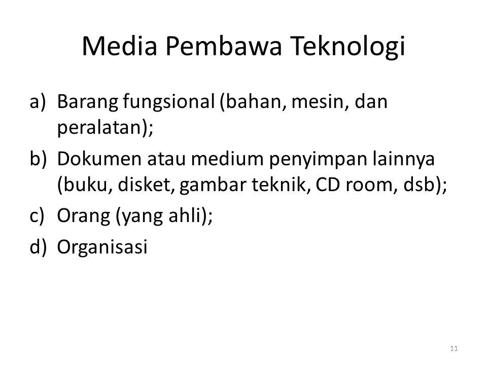 Media Pembawa Teknologi