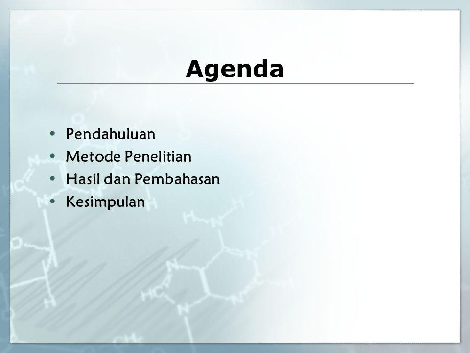 Agenda Pendahuluan Metode Penelitian Hasil dan Pembahasan Kesimpulan