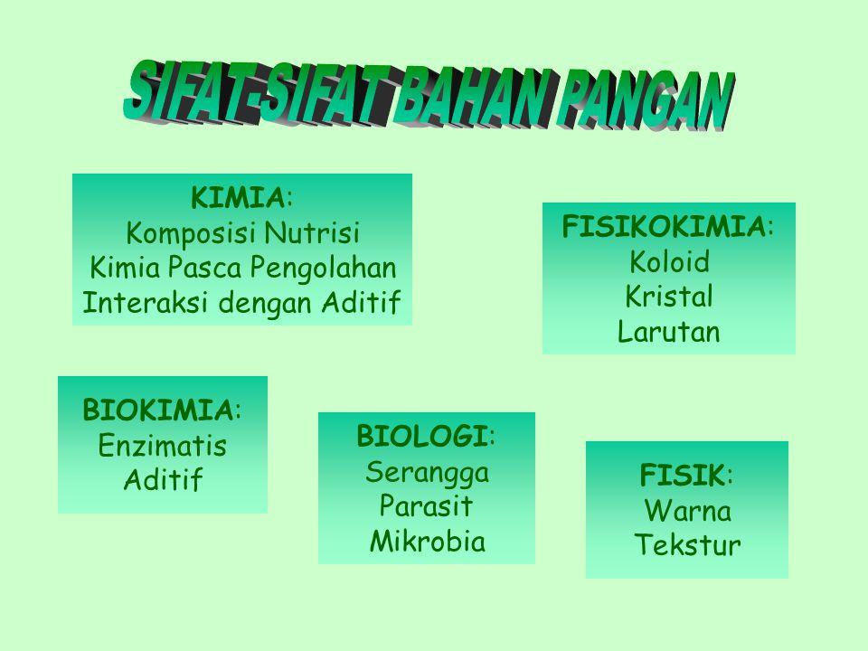 SIFAT-SIFAT BAHAN PANGAN