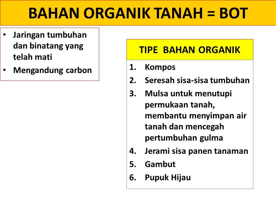 BAHAN ORGANIK TANAH = BOT