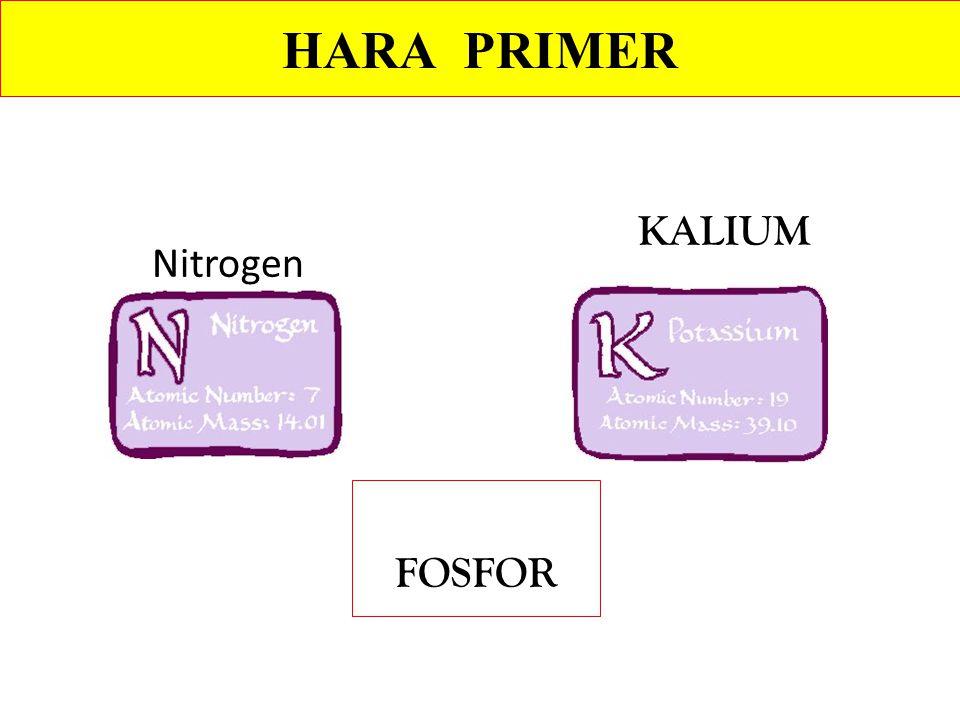 HARA PRIMER KALIUM Nitrogen FOSFOR