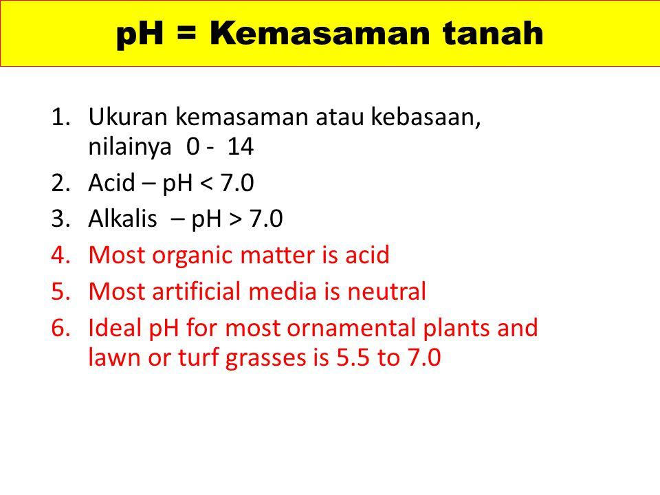 pH = Kemasaman tanah Ukuran kemasaman atau kebasaan, nilainya 0 - 14
