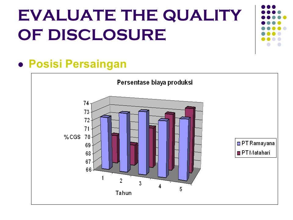 EVALUATE THE QUALITY OF DISCLOSURE