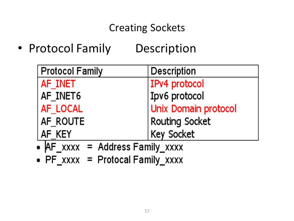 Protocol Family Description