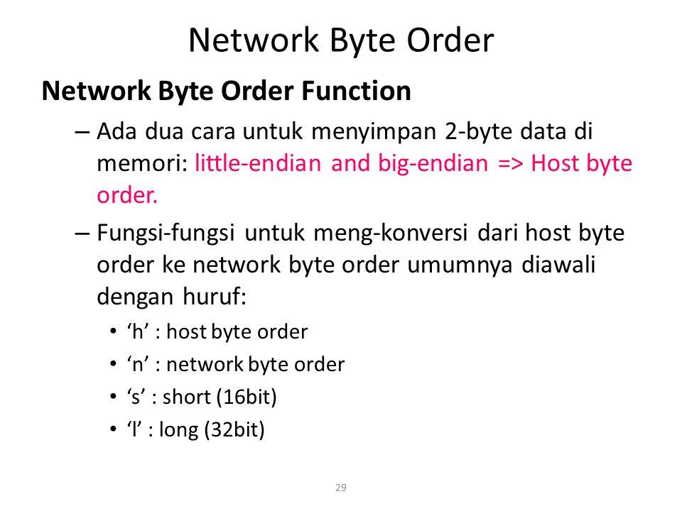 Network Byte Order Network Byte Order Function