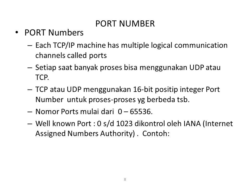 PORT NUMBER PORT Numbers