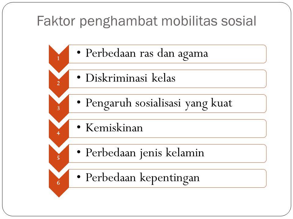 Faktor penghambat mobilitas sosial