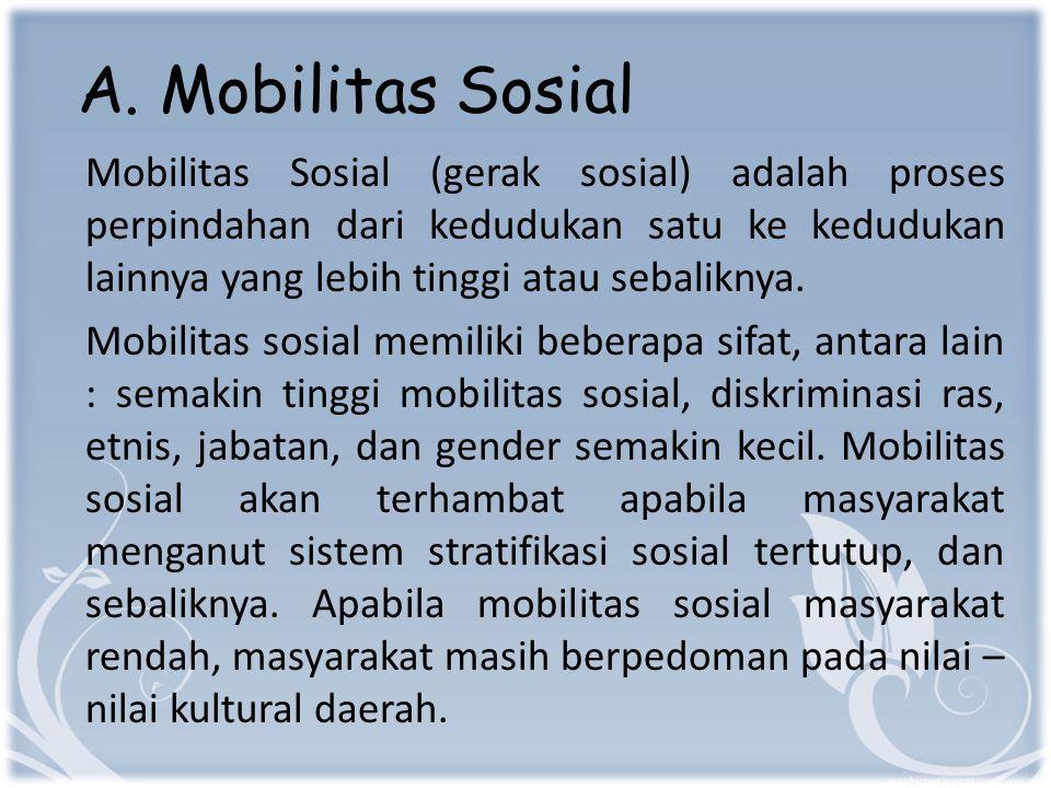 A. Mobilitas Sosial