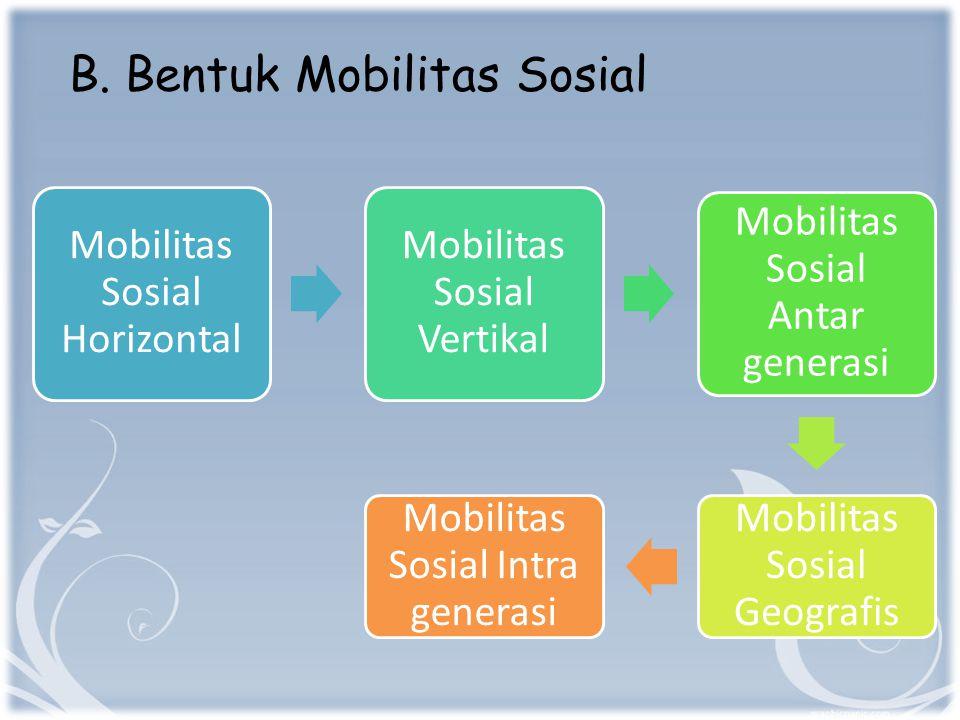 B. Bentuk Mobilitas Sosial