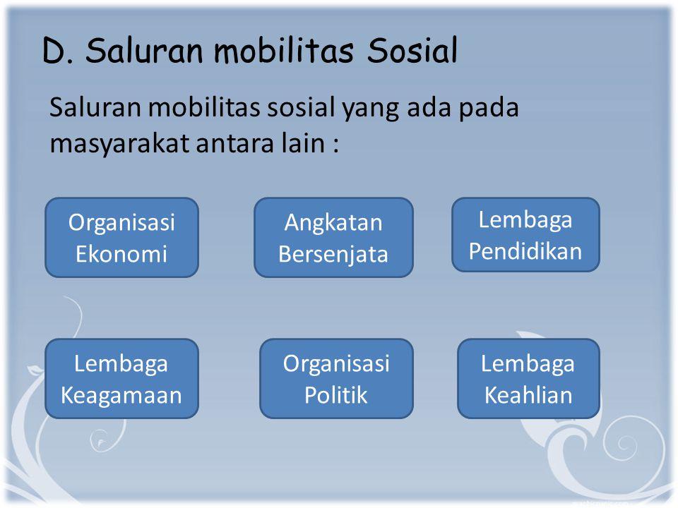 D. Saluran mobilitas Sosial