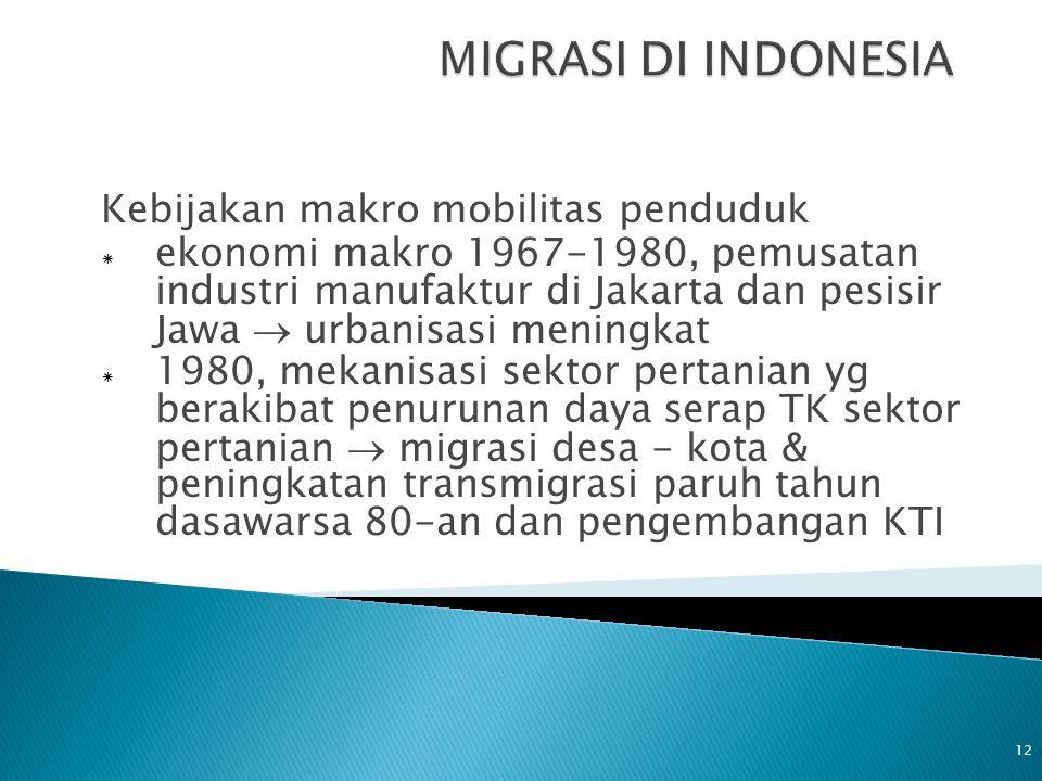 MIGRASI DI INDONESIA Kebijakan makro mobilitas penduduk