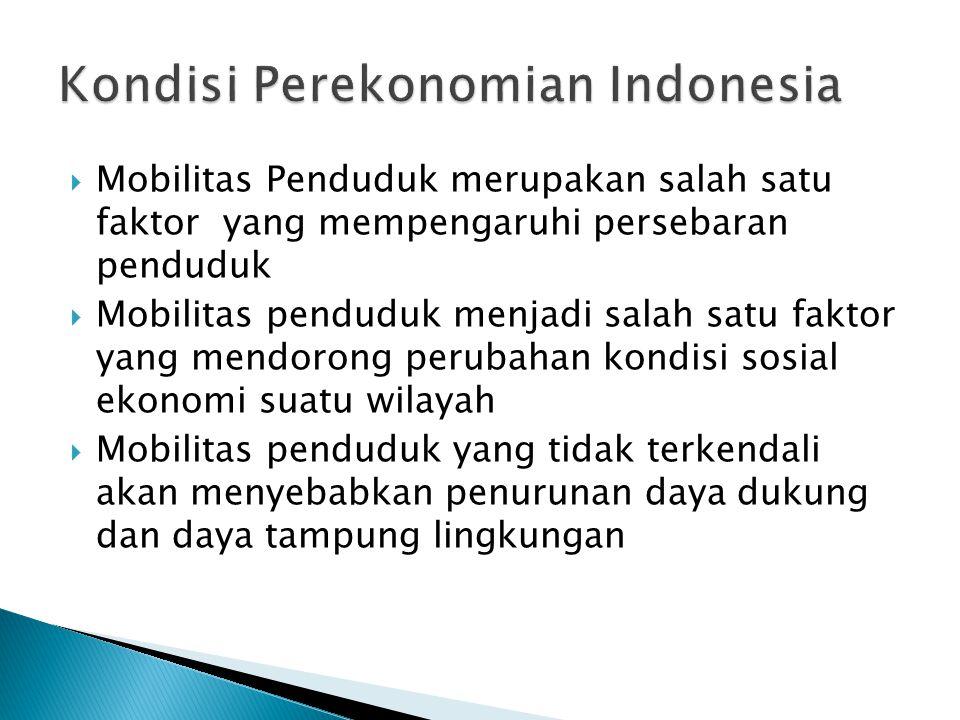 Kondisi Perekonomian Indonesia