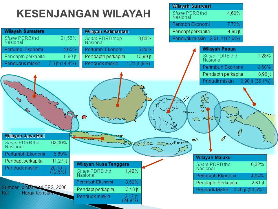 KESENJANGAN WILAYAH Wilayah Sulawesi Share PDRB thd Nasional 4,60%