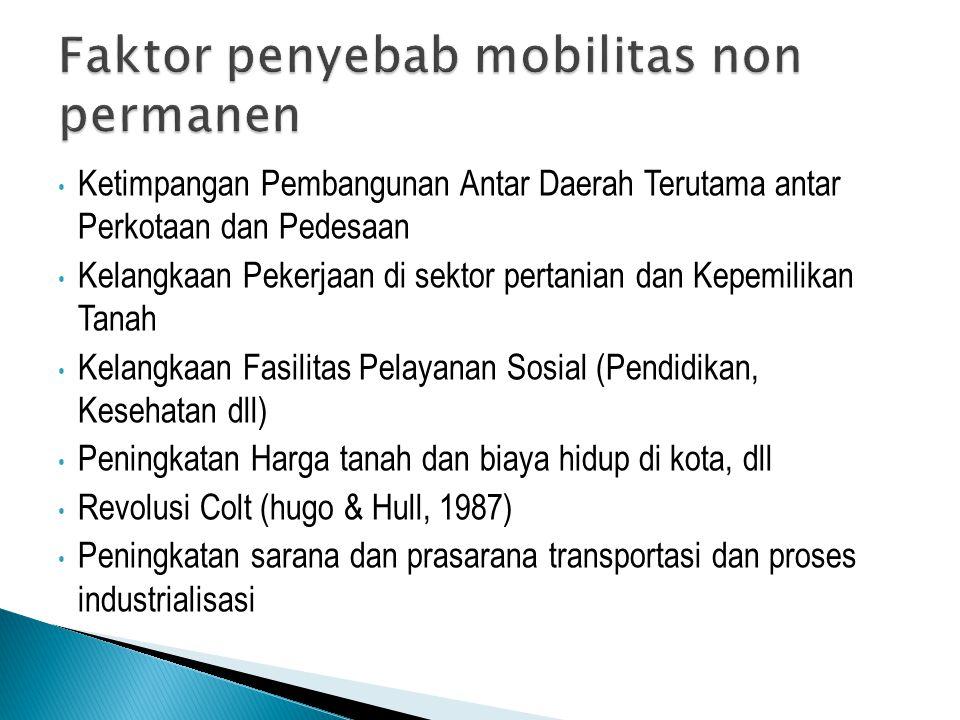 Faktor penyebab mobilitas non permanen