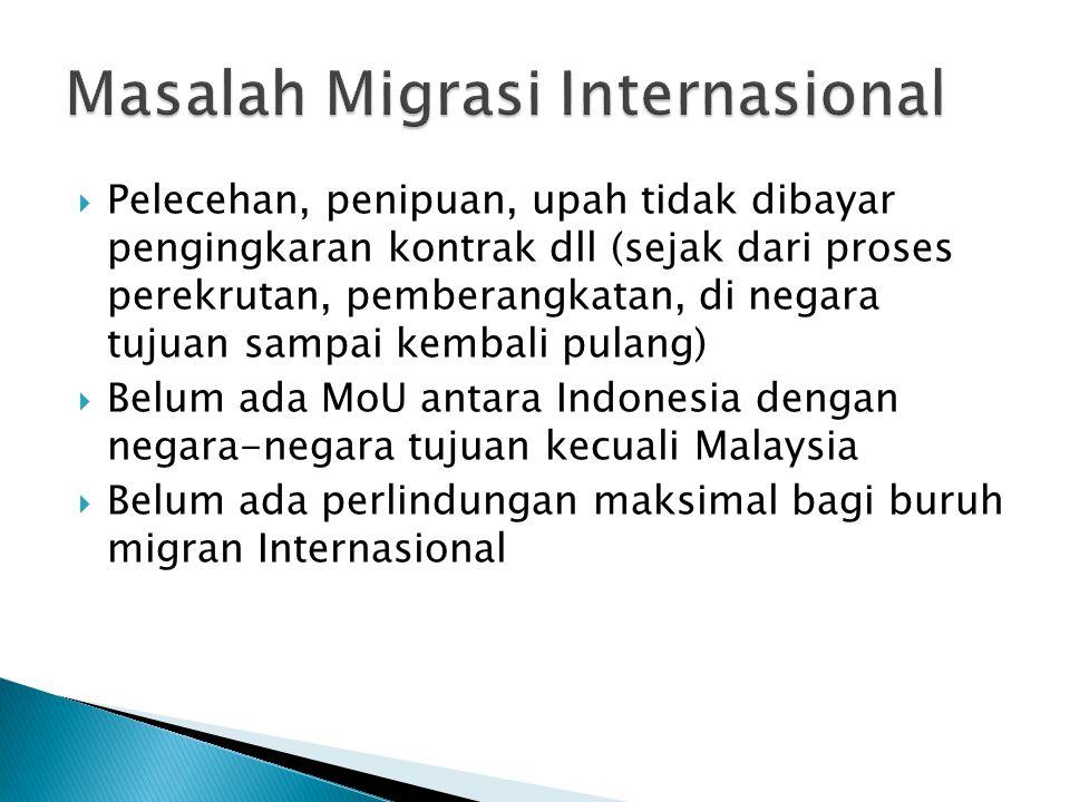 Masalah Migrasi Internasional