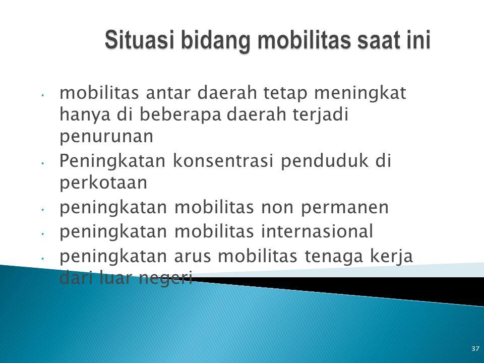 Situasi bidang mobilitas saat ini