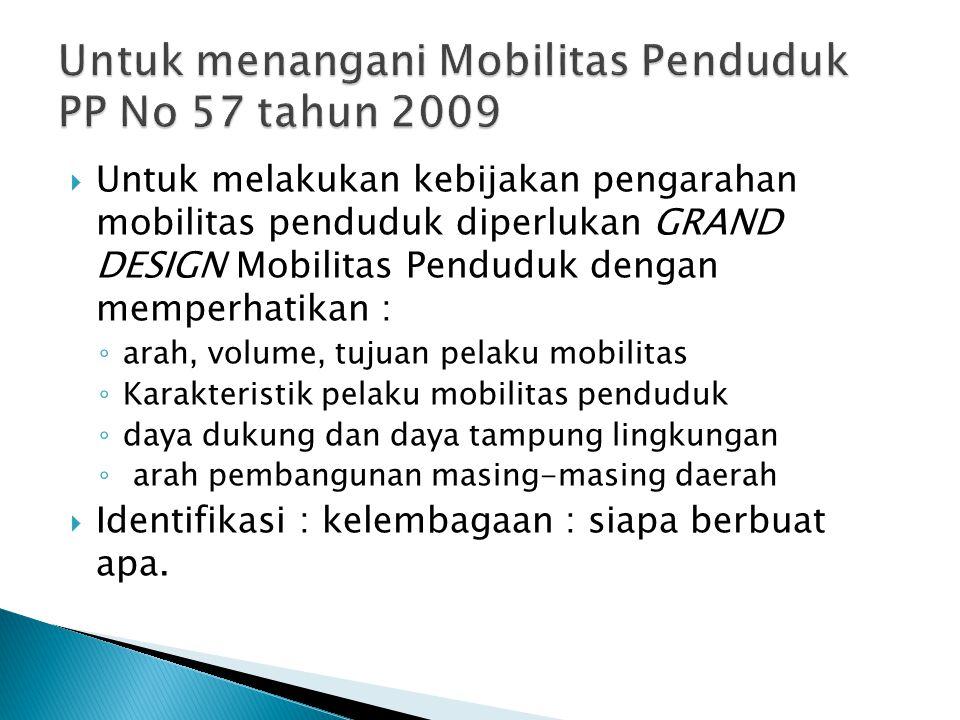 Untuk menangani Mobilitas Penduduk PP No 57 tahun 2009
