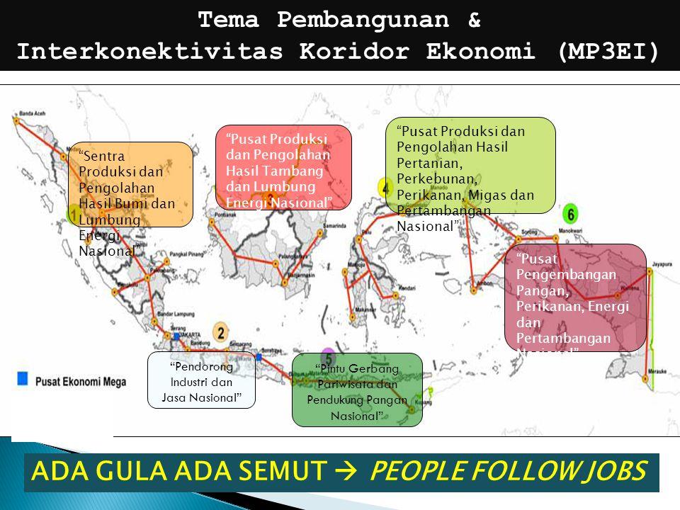 Interkonektivitas Koridor Ekonomi (MP3EI)