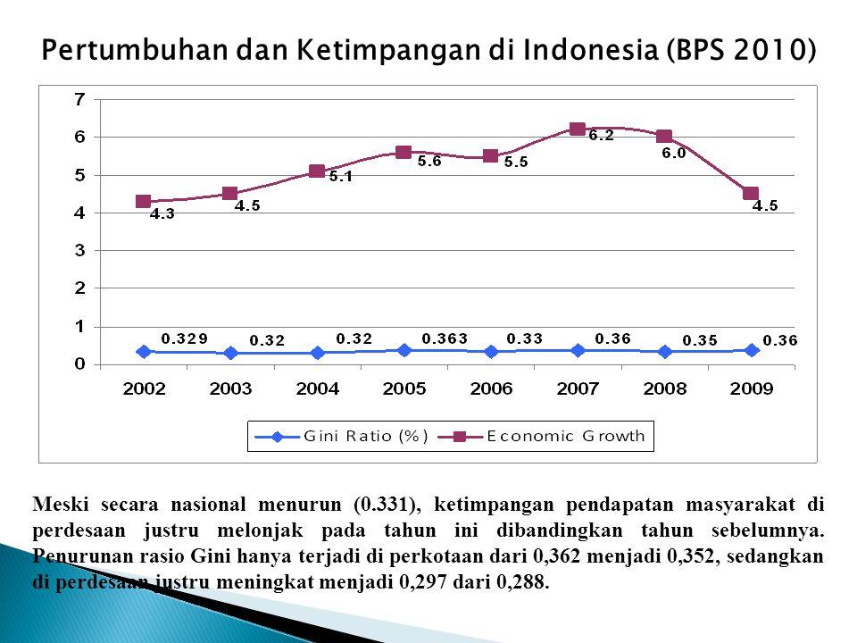 Pertumbuhan dan Ketimpangan di Indonesia (BPS 2010)