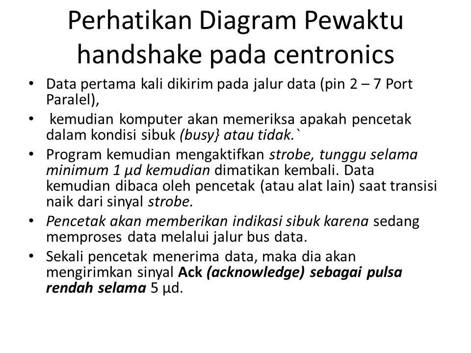 Perhatikan Diagram Pewaktu handshake pada centronics