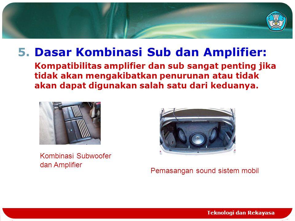 Dasar Kombinasi Sub dan Amplifier: