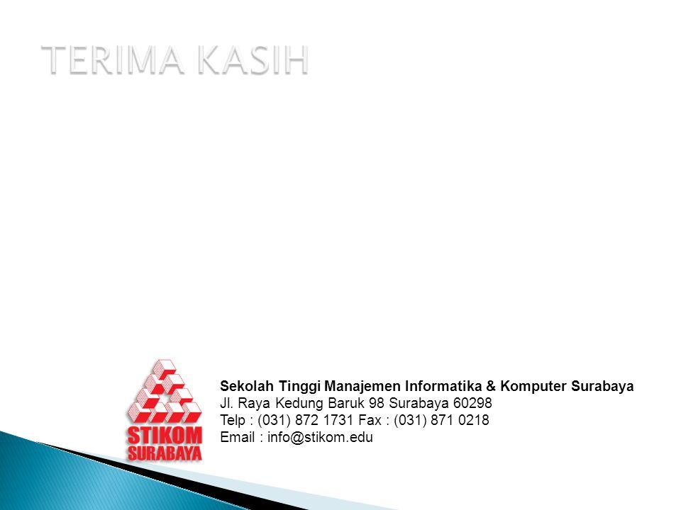 TERIMA KASIH Sekolah Tinggi Manajemen Informatika & Komputer Surabaya