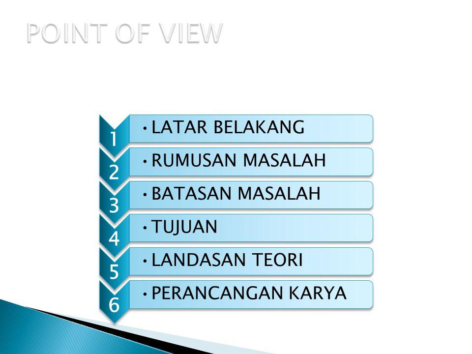 POINT OF VIEW 1 2 3 4 5 6 LATAR BELAKANG RUMUSAN MASALAH