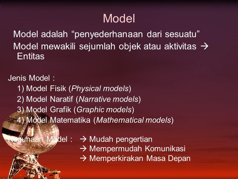 Model Model adalah penyederhanaan dari sesuatu