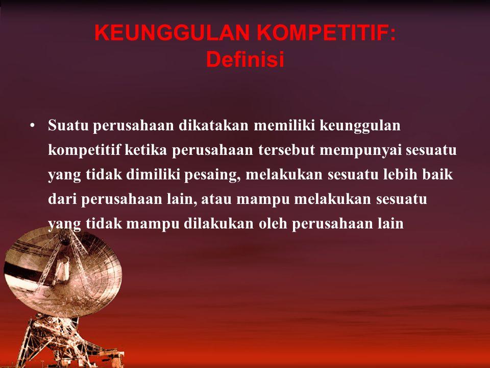 KEUNGGULAN KOMPETITIF: Definisi