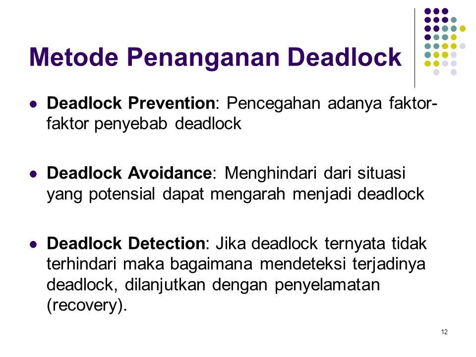 Metode Penanganan Deadlock