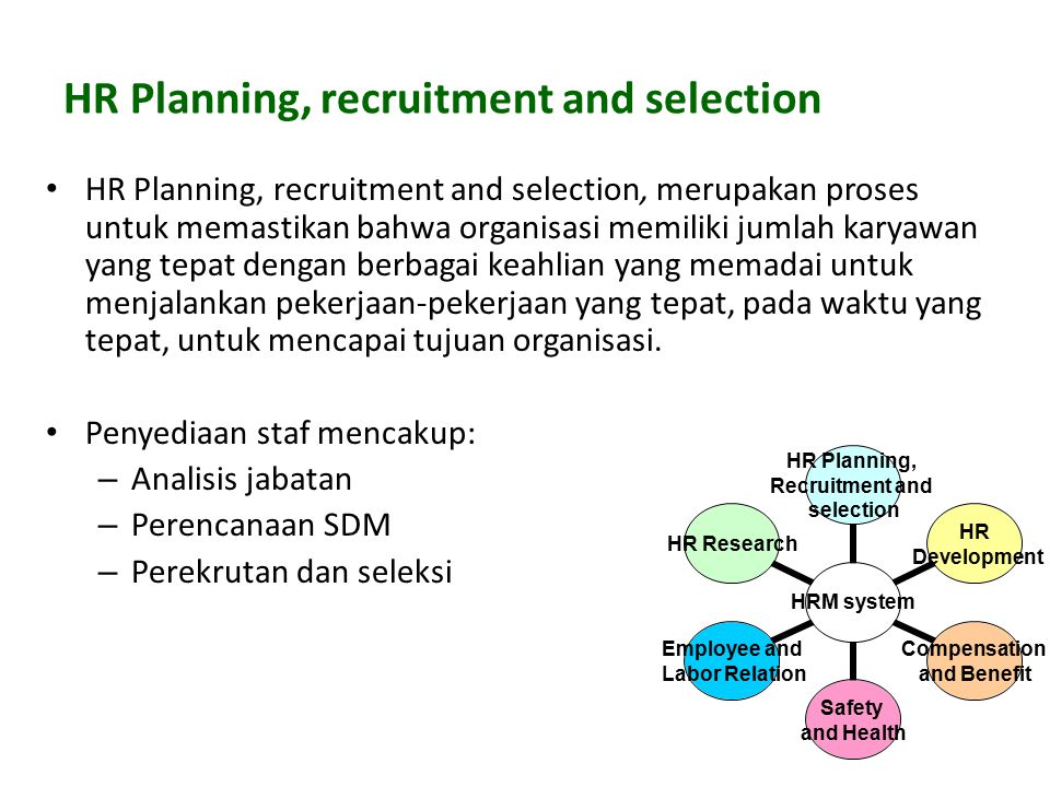 HR Planning, recruitment and selection