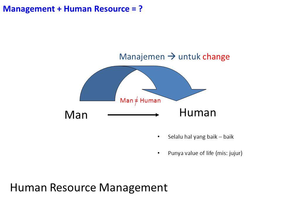 Manajemen  untuk change