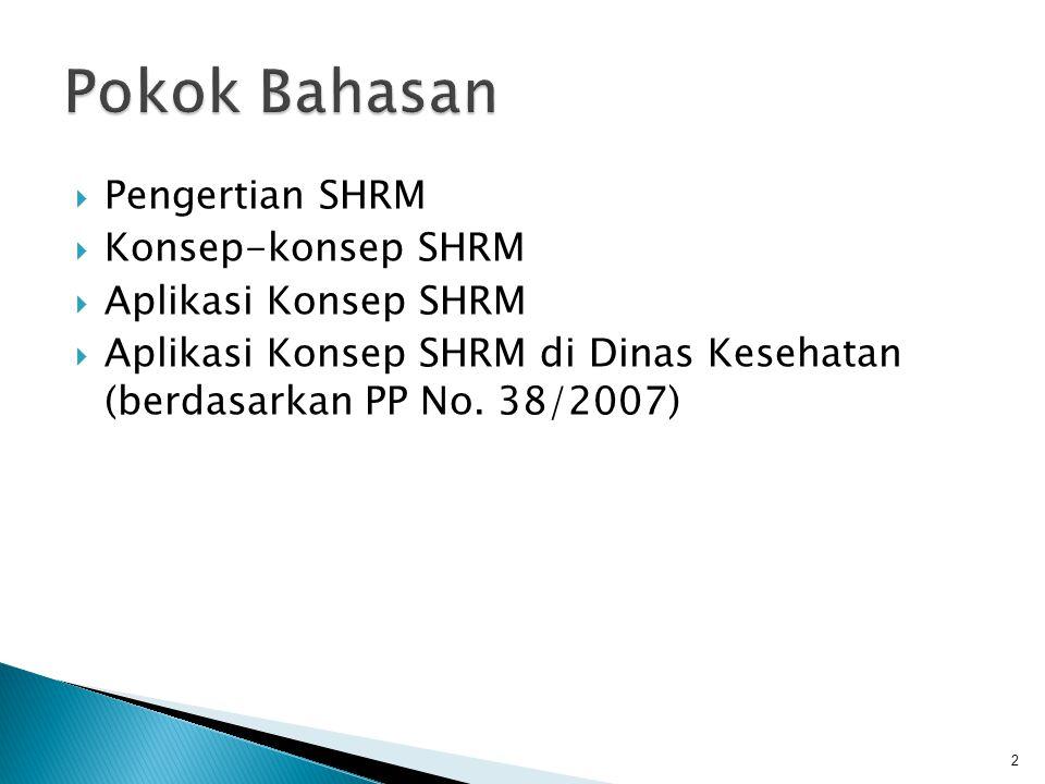 Pokok Bahasan Pengertian SHRM Konsep-konsep SHRM Aplikasi Konsep SHRM