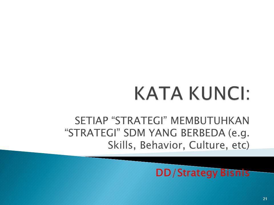 KATA KUNCI: SETIAP STRATEGI MEMBUTUHKAN STRATEGI SDM YANG BERBEDA (e.g. Skills, Behavior, Culture, etc)