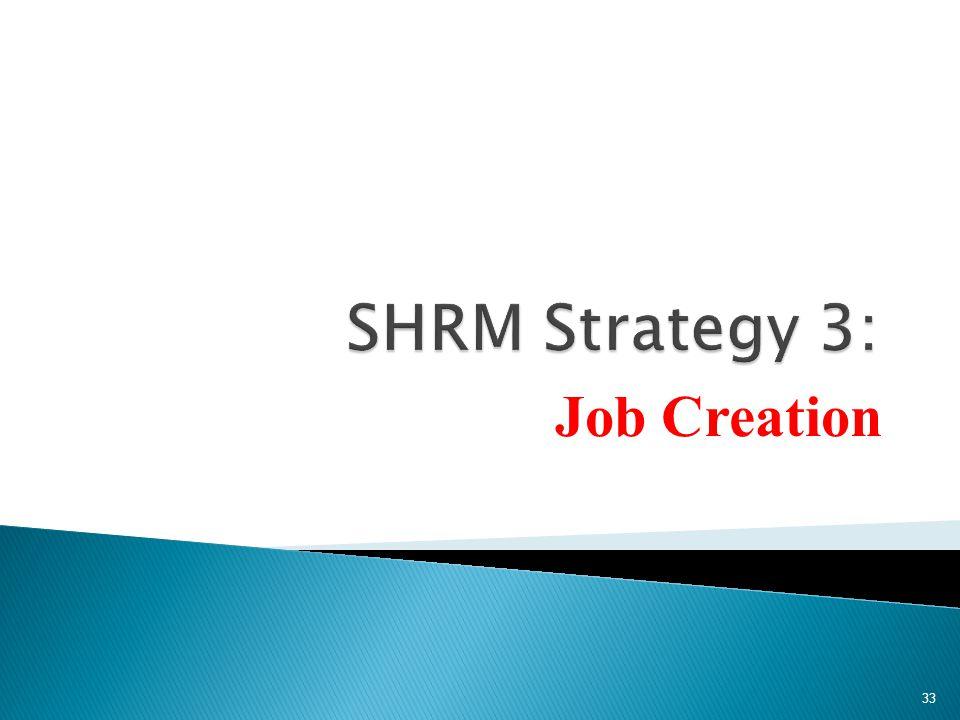 SHRM Strategy 3: Job Creation