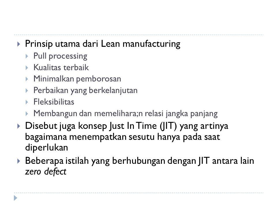 Prinsip utama dari Lean manufacturing