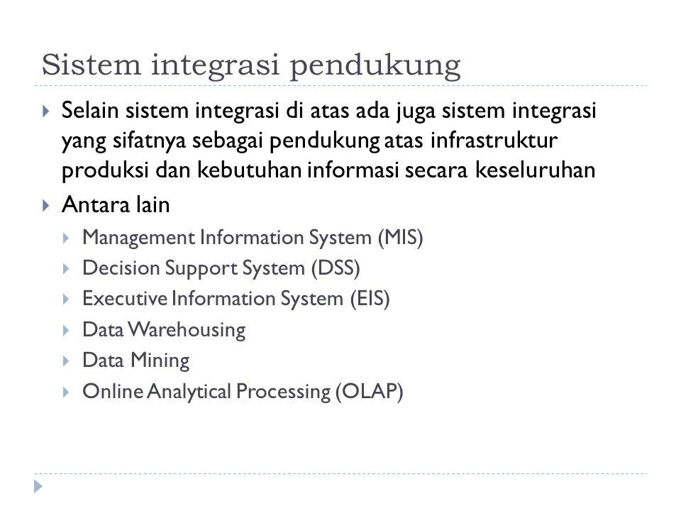 Sistem integrasi pendukung