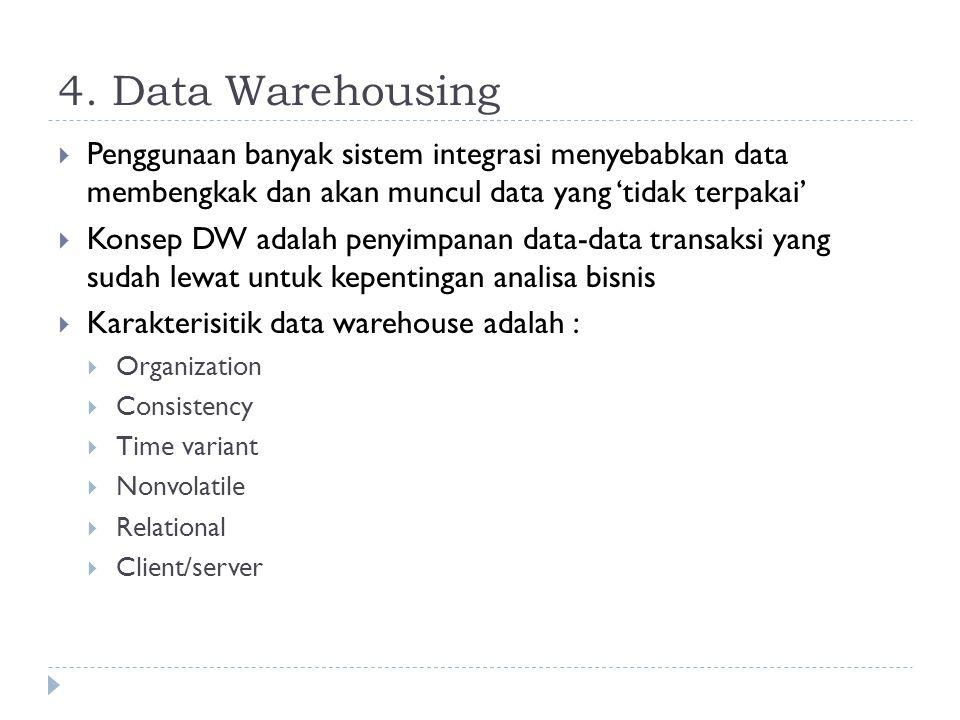 4. Data Warehousing Penggunaan banyak sistem integrasi menyebabkan data membengkak dan akan muncul data yang 'tidak terpakai'