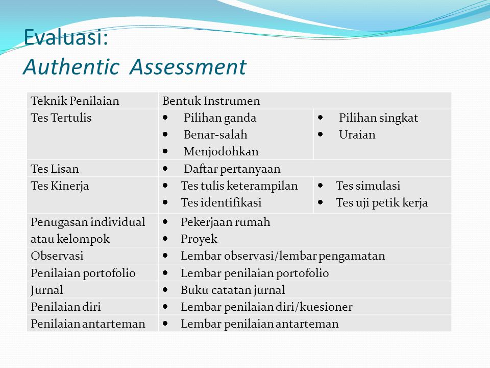 Evaluasi: Authentic Assessment