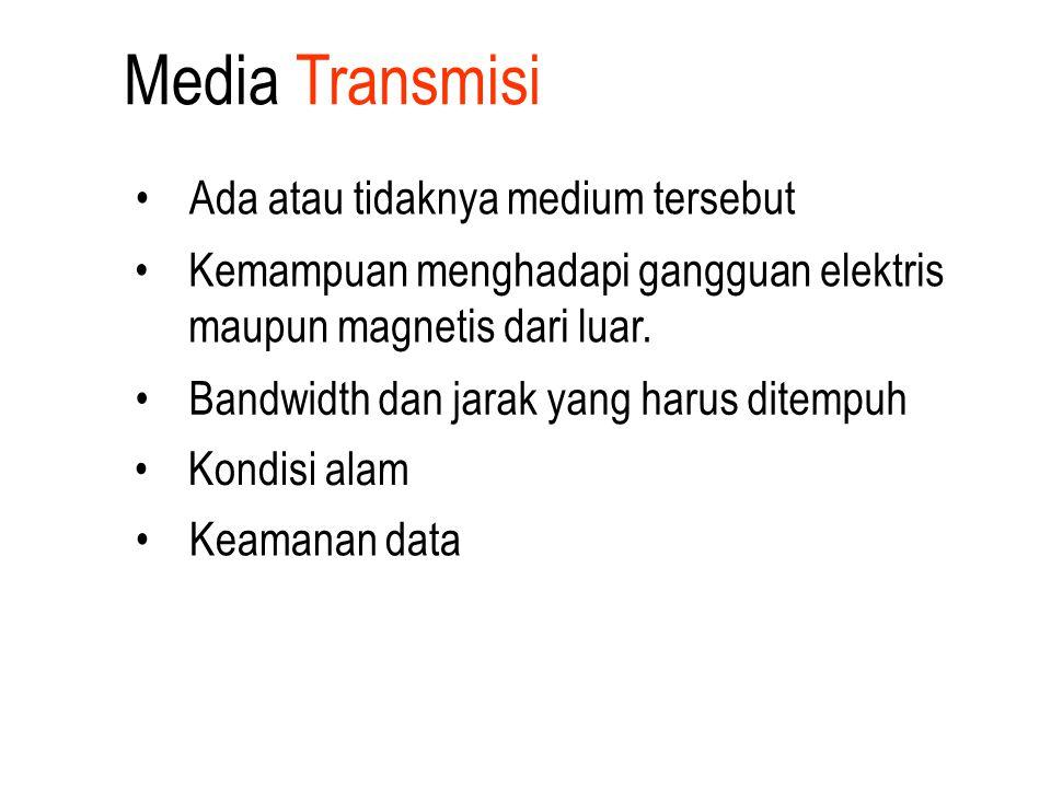 Media Transmisi Ada atau tidaknya medium tersebut