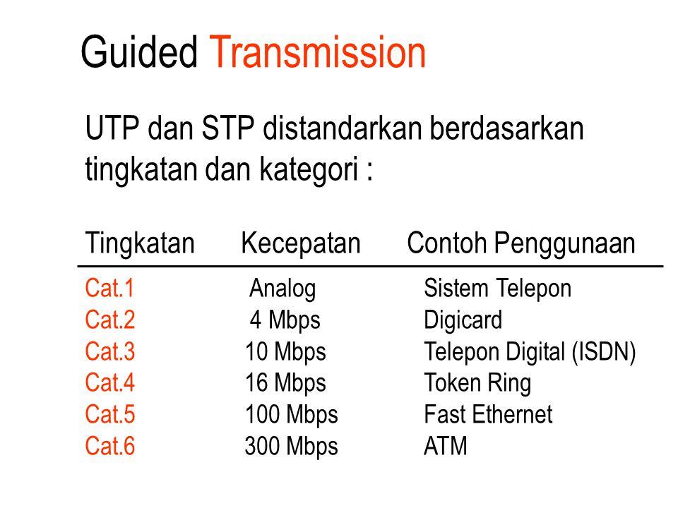Guided Transmission UTP dan STP distandarkan berdasarkan tingkatan dan kategori : Tingkatan Kecepatan Contoh Penggunaan.