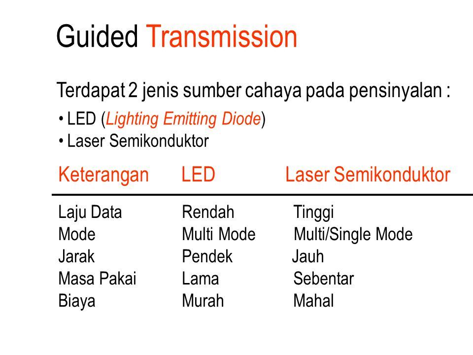 Guided Transmission Terdapat 2 jenis sumber cahaya pada pensinyalan :