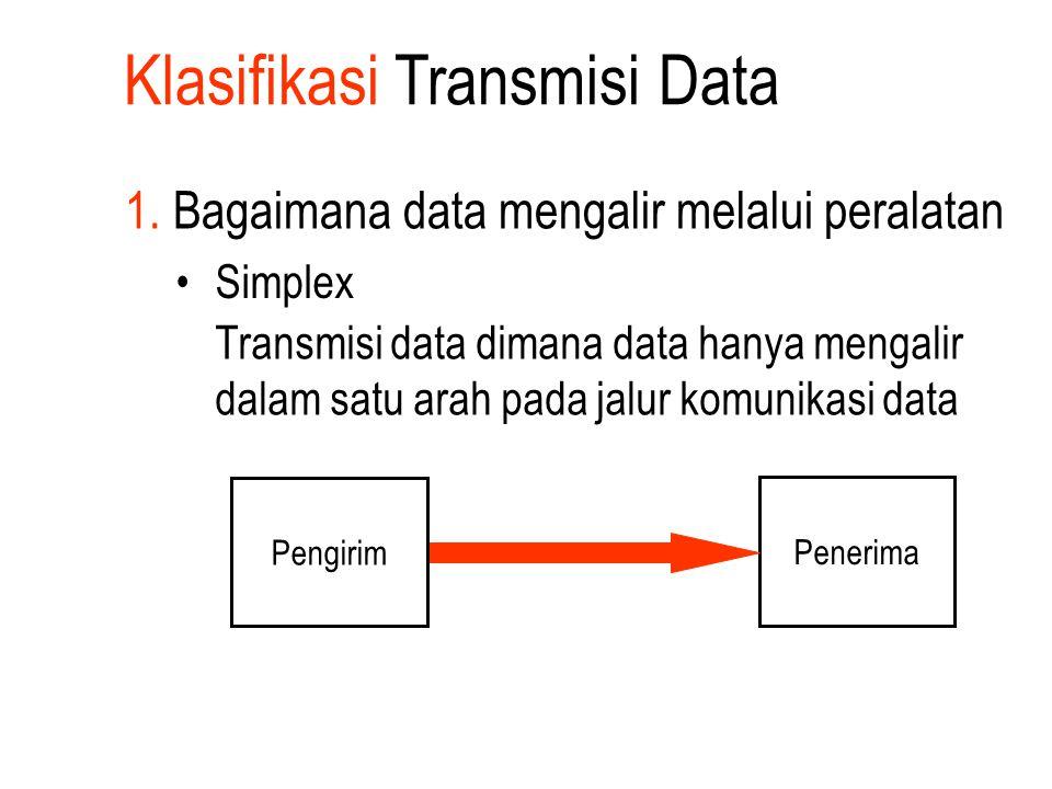 Klasifikasi Transmisi Data