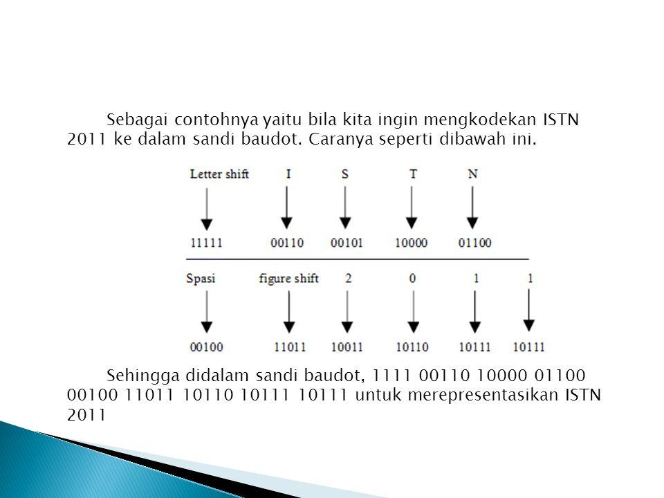 Sebagai contohnya yaitu bila kita ingin mengkodekan ISTN 2011 ke dalam sandi baudot.